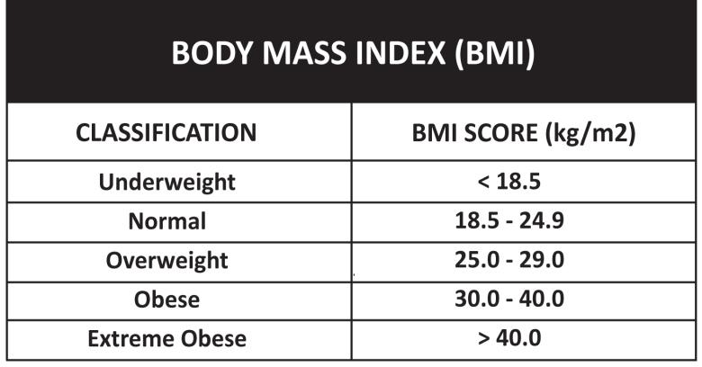 BMI-CHART-2-1.jpg
