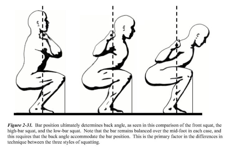 squat_bar_placement-1024x664
