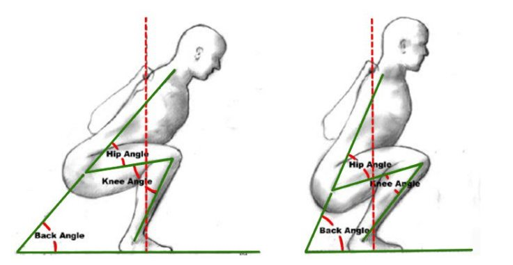 this-is-how-deep-you-should-squat