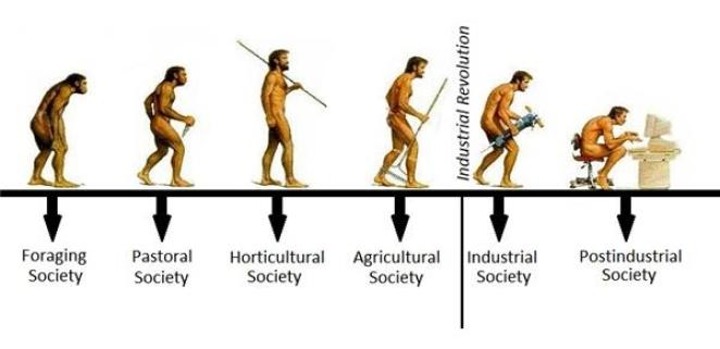 evolution 2 1 e1597302268755